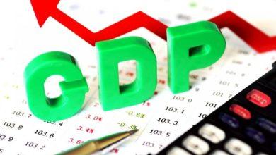 जीडीपी वृद्धि दर