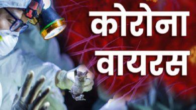 भारत में रोजाना आएंगे कोरोना के 2.87 लाख केस