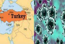 तुर्की में कोरोना